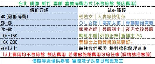 新北-台北-桃園-新竹-雲林-嘉義的外約消費方式