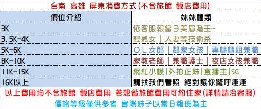 台南-高雄-屏東的外送茶價目表消費方式